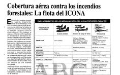 ICONA 1991